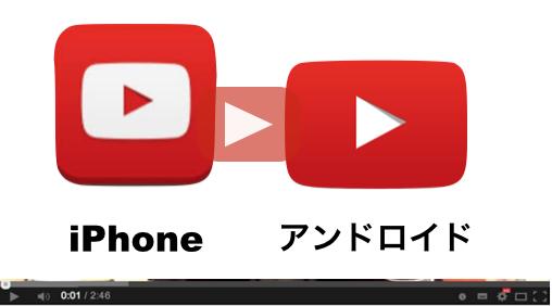 動画の動線(導線)はどうすべきか?