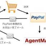 支払いを受けてから始まる、自動的に顧客をファン化する戦略