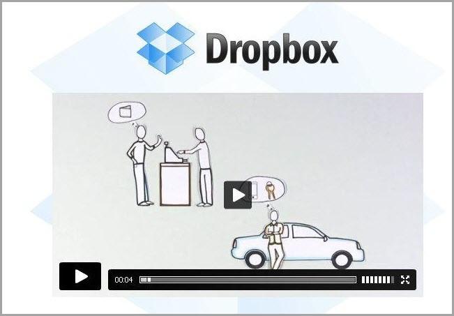 アニメーション動画広告 マーケティング