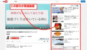 youtube,タグ,関連動画
