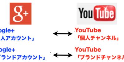 youtubeチャンネル名,ブランドチャンネル,個人チャンネル,違い